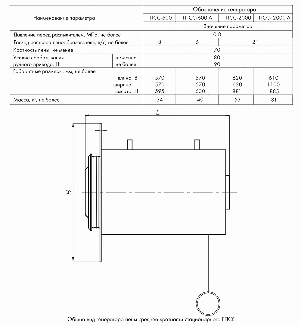 пеногенератор гпсс 600 характеристики